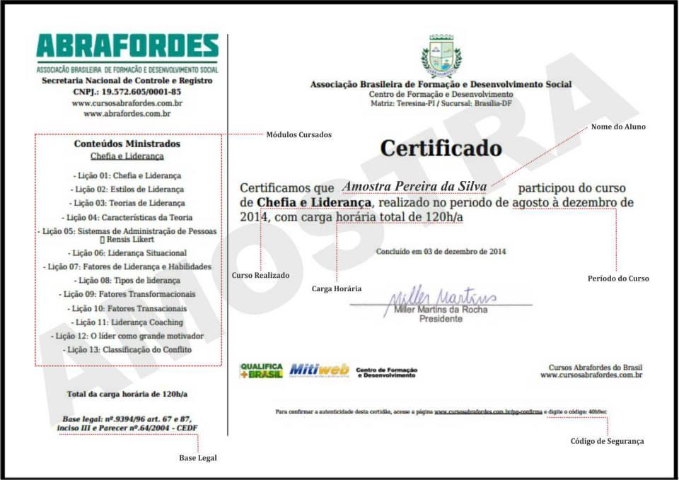 Cursos Online Gratis Com Certificado Certificados